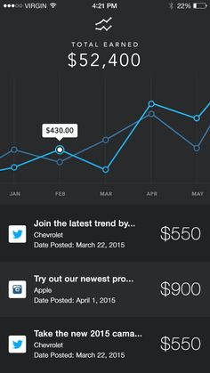 jpg by Dawson Whitfield User Experience Design, Mobile Ui, User Interface, App Design, Line Chart, Typography, Ui Ux, Itunes, Charts