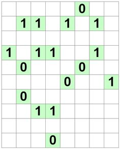 Number Logic Puzzles: 22330 - Binary size 3