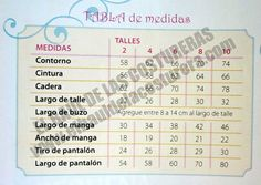 Tablas de tallas y medidas Album, Periodic Table, Diagram, Sewing, Contouring, Girls Fashion Clothes, Toddler Girls Fashion, Sew Pattern, Couture