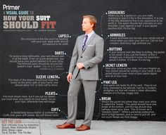 Well-Groomed Tutorial: How a Suit Should Fit - #mens #fashion