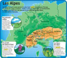 Fiche exposés : Les Alpes