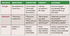 What is Executive Coaching? - DesignIntelligence