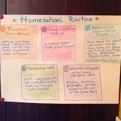 """Morning routine posted where we can see it always, in our kitchen eating area! Inspired by #bravewriterlifestyle for our #homeschool  Check out @juliebravewriter 's periscope broadcast at katch.me/bravewriter """"5 tips for a sane morning"""". I also did a periscope today about this {find me at lifeonisland }.  #bravewriter #bravescopes #bwbrandambassador"""