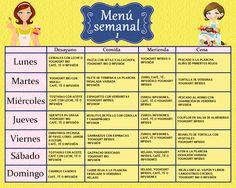 dieta disociada menu semanal - Buscar con Google