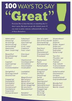 "Various ways to use the word ""Great."""