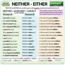 Image result for so too neither either