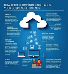 How Cloud Computing Increases Your Business Efficiency Cloud Computing Technology, Cloud Computing Services, Security Technology, Software Programmer, Computer Programming, Business Logic, Business Tips, Life Hacks Computer, Data Analytics