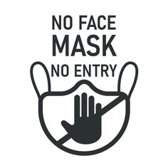 Printable Face Masks Required At All Times Sign / Mask
