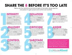 Psychology : 8 Warning Signs Of An Abusive Relationship (Infographic)