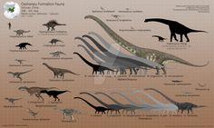 Dashanpu Formation Fauna by PaleoGuy