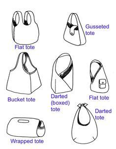 tutoriales detallados de toda clase de bolsos