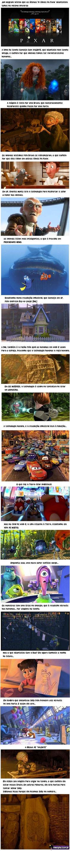Funny pictures about Mind-Blowing Pixar Theory. Oh, and cool pics about Mind-Blowing Pixar Theory. Also, Mind-Blowing Pixar Theory photos. Disney Pixar, Walt Disney, Disney Facts, Disney Memes, Disney And Dreamworks, Disney Love, Disney Magic, Funny Disney, Disney Quotes