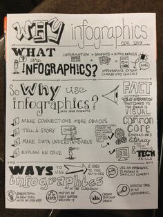 Why Infographics?  I love that this is like the original infographic - very 1998!  It's a fabulous description of why Infographics can be so powerful!