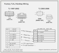 TPT Bumpers on jeep wrangler solenoid, mercury milan wiring diagram, 2004 jeep wiring diagram, 2008 jeep wiring diagram, isuzu hombre wiring diagram, jeep wrangler ignition coil, jeep grand cherokee wiring diagram, volkswagen golf wiring diagram, jeep wrangler crankshaft, 2007 jeep wiring diagram, jeep wrangler fusible link, dodge ram wiring diagram, pontiac grand prix wiring diagram, 1987 jeep wiring diagram, jeep liberty wiring diagram, jeep comanche wiring diagram, subaru baja wiring diagram, chevrolet volt wiring diagram, jeep wiring harness, jeep wrangler oil cooler,