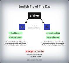 arrive at/in #verbs usage #grammar #ELT