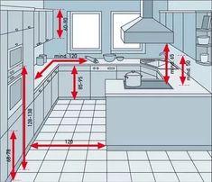 эргономика кухни правильное планирование кухни: 10 тыс изображений найдено в Яндекс.Картинках