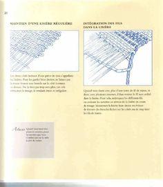 Le tissage creatif | Mariya Verbitskaya - Academia.edu