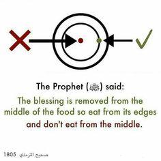 Prophet Muhammad Quotes, Hadith Quotes, Quran Quotes Love, Islamic Love Quotes, Muslim Quotes, Islamic Inspirational Quotes, Religious Quotes, Wisdom Quotes, Islam Hadith