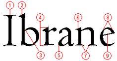 Link zum Schriftgruppen-Vergleich