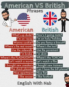 British Phrases, English Phrases, English Idioms, English Lessons, Slang English, English Tips, English Learning Spoken, Learn English Words, English Language Learning