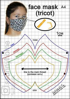 How to add nose wire to DIY fabric face masks. Shows how to add removable wire to several different free sewing patterns for fabric masks. Sewing Hacks, Sewing Tutorials, Sewing Crafts, Sewing Projects, Sewing Diy, Techniques Couture, Sewing Techniques, Easy Face Masks, Diy Face Mask