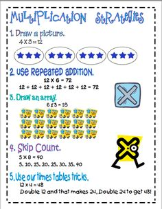 Here's a nice poster/anchor chart for multiplication strategies.