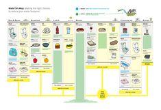 ¿Cuánta agua consumimos? #infograhy #infografía #infographic