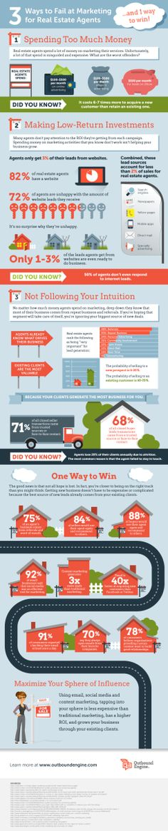 3 Ways to Fail at Marketing for Real Estate Agents [Infographic]