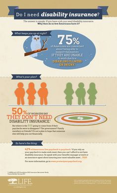 Do I need disability insurance? An infographic. Disability Insurance, Insurance Agency, Life Insurance, What Is Disability, Disability Awareness, Retirement Planning, Financial Planning, Life Happens, Shit Happens