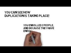 How Duplication Works Karatbars  Visit: http://karatgroupsite.com/786985.html and begin preserving your wealth and protecting your financial future..