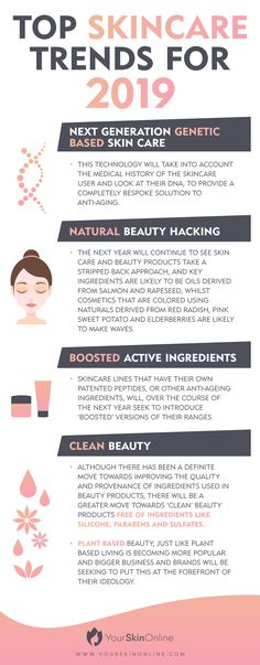 """Skincare Trends for 2019 - What do you imagine they'll be? We're thinking more genetic based skincare, more natural products, """"boosted"""" active ingredients and a focus on making the products we use more Earth friendly! Top Skin Care Products, Natural Products, Homemade Face Masks, Natural Beauty Tips, Medical History, Active Ingredient, Genetics, Anti Aging, Skincare"""