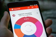#Linxo est-elle une #application efficace ? Sécurisée ? Chez GTLF, nous avons pu tester l'application pendant 1 an. Découvrez notre avis sur Linxo !