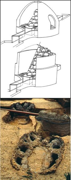 Pottery kilns  Standing stove with slot antenna on central tongue. Mozet, Belgium, furnace 2; 11th Century  Andreas Heege - Academia.edu
