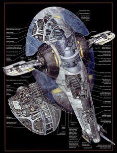 Slave 1 Cross Section - Boba Fett& ship in Star Wars Rpg Star Wars, Film Star Wars, Nave Star Wars, Star Wars Ships, Star Wars Fett, Starwars, Boba Fett Ship, Jango Fett, Star Wars Karikatur