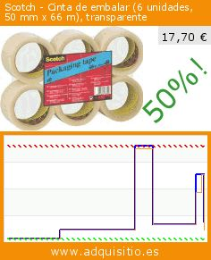 Scotch - Cinta de embalar (6 unidades, 50 mm x 66 m), transparente (Productos de oficina). Baja 50%! Precio actual 17,70 €, el precio anterior fue de 35,31 €. http://www.adquisitio.es/scotch/3m-verpackungsklebeband-0