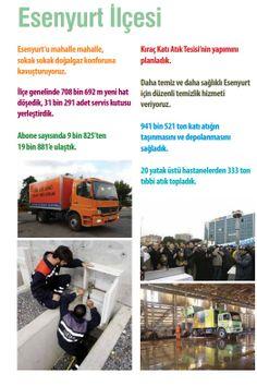 #ibb #baskan #kadirtopbas #istanbul #yatırım #hizmet #dahayapacakcokisimizvar #10yıl #esenyurt