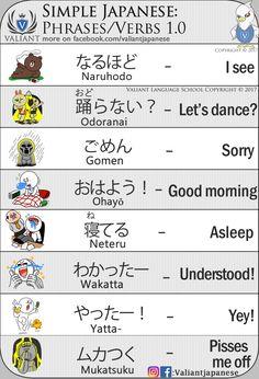Valiant Language School Japanese Language Learning, Learning Japanese, Study Japanese, Japanese Culture, Japanese School, Japanese Phrases, Japanese Quotes, Japanese Words, Nihongo