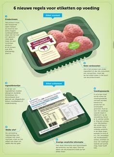 Klik op de afbeelding voor een vergroting infographic etiketten Infographic, Ethnic Recipes, Food, Essen, Yemek, Information Design, Visual Schedules, Meals