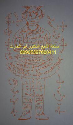Black Magic Book, Imam Hussain, Free Pdf Books, Jumah Mubarak, Islam, Knowledge, Motivation, Interesting Facts, Tutorial Sewing