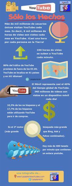 #Infografia interactiva #VideoMarketing toca la imagen: YouTube, estadísticas, solo los hechos #TAVnews