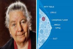 Kansere Karşı İki Basit İçeriği Bir Tedaviye Dönüştürdü