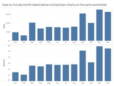 By default in Tableau, you cannot have labels below multiple bar charts in the same worksheet. For example, you want month labels b. June 18th, September 17, July 6th, 8th Of March, Month Labels, Data Visualization, Charts, Worksheets, Bar Chart