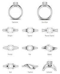 types of jewellery settings에 대한 이미지 검색결과