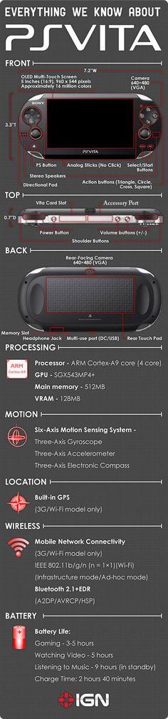 PS Vita Tech Specs - PS Vita Wiki Guide - IGN