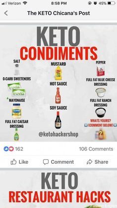 How do I start a keto diet plan today? (Image – plan Source by lynnmizer Related posts: Getting Started with a Keto Diet Plan (Image 7970442058 Ketogenic Diet Meal Plan, Ketogenic Diet For Beginners, Keto Diet For Beginners, Ketogenic Recipes, Diet Recipes, Slimfast Recipes, Diet Menu, Recipes Dinner, Dessert Recipes
