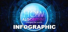 How Algorithms Have Changed The World. #ad