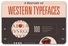 A history of typefaces #fontfacts http://www.prdaily.com/Main/Articles/14629.aspx