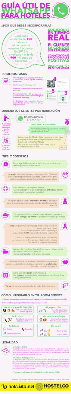 Whatsapp en el hotel, reservas, solicitudes y comunicacion constante con el cliente ¿que mas puede pedir? #hoteleria #Servicio #Tecnologia