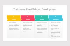 Tuckman's Team Development Model Google Slides Diagrams is a professional Collection shapes design and pre-designed template that you can download and use in your Google Slides. The template contains 12 slides you can easily change colors, themes, text, and shape sizes with formatting and design options available in Google Slides. Team Goals, Color Themes, Colors, Keynote, Color Change, Diagram, Inspirational Quotes, Templates, Model