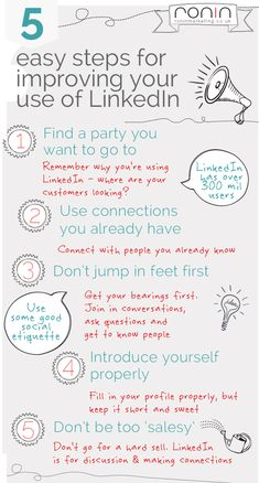 LinkedIn is like going to a party #linkedin #LinkedIn-Marketing #Infographic